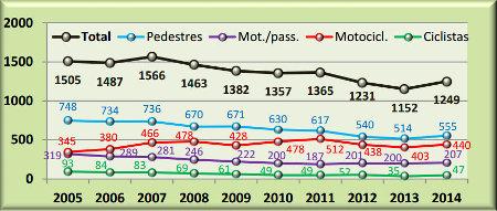 Ciclovias09_Estatisticas