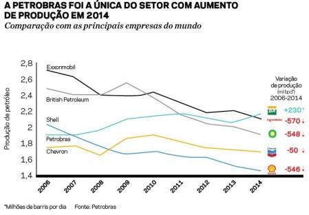 Petrobras_Producao2014_01