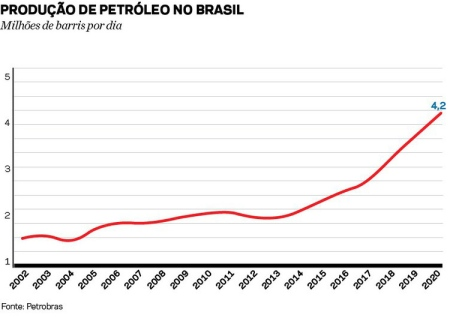 Petrobras_Producao2014_03