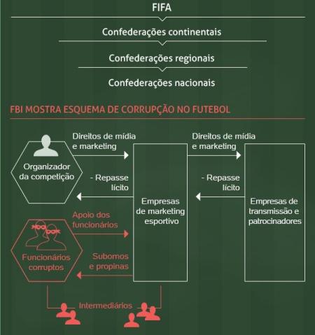 Fifa_FBI01_Quadro