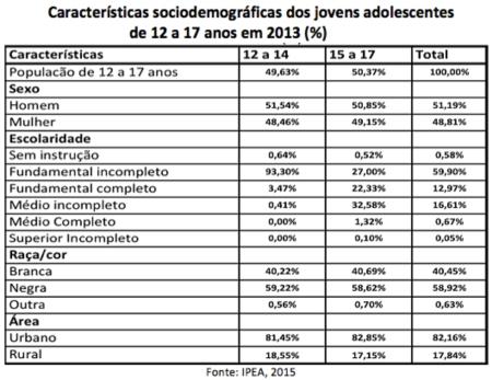 Maioridade_Penal08