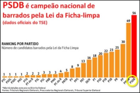 Ranking_Politicos03