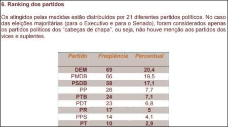 Ranking_Politicos04