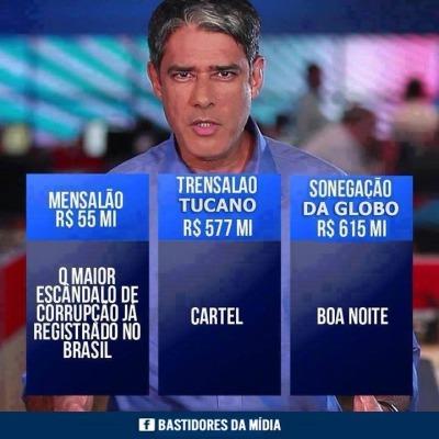 William_Bonner15_Sonegacao_Globo