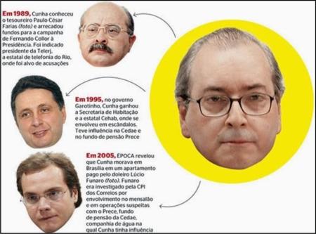 Eduardo_Cunha_PMDB05_PCFarias