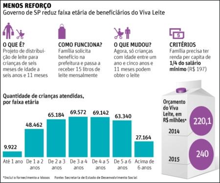 Leite_Programa_Alckmin02