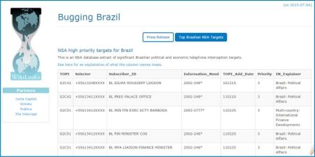Wiki_Vazamento01_Dilma