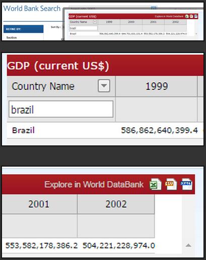 Banco_Mundial03_GDP