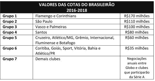 Globo_Cotas_Clubes02