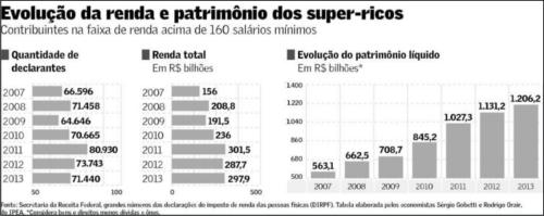 Ricos_PatrimonioBR01