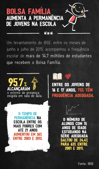 Bolsa_Familia35_Alunos_Escola