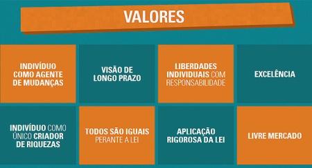 Novo_Partido02_Diretrizes
