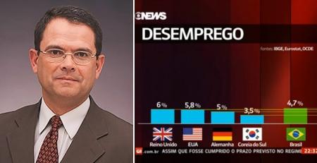 GloboNews05_Sidney_Rezende