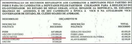 Aecio_Lista_Mourao01