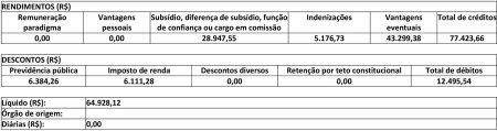 Sergio_Moro_Vencimentos02