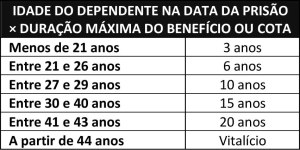 Auxilio_Reclusao02