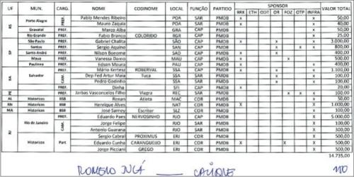 Odebrecht14_Listao