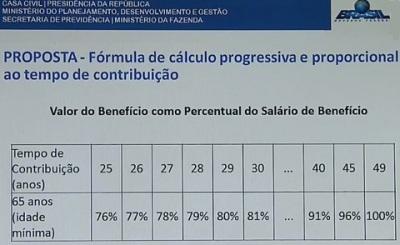 aposentadoria03_calculo_temer