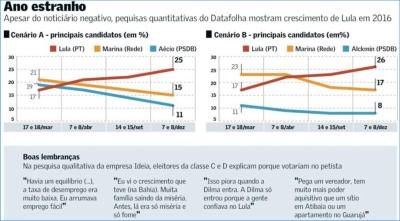 lula_datafolha01
