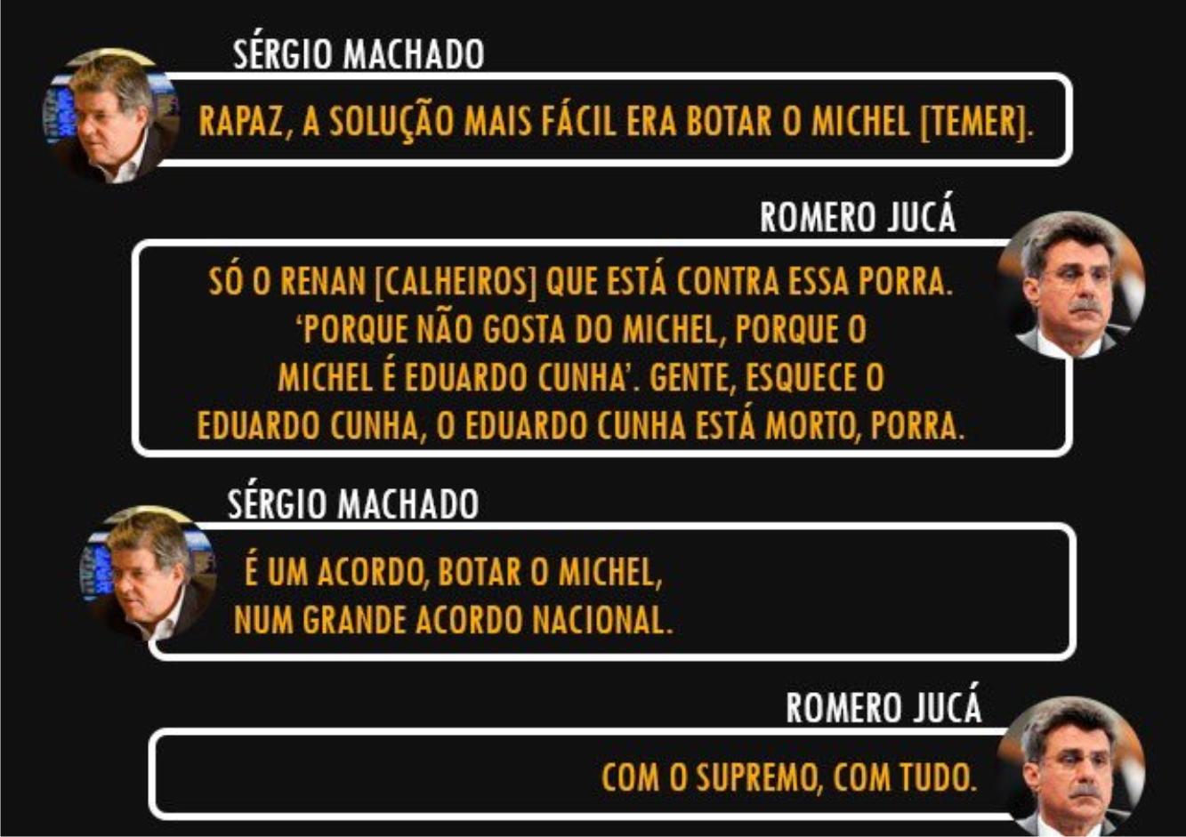 Resultado de imagem para Sérgio Machado E JUCÁ